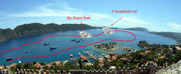 Image shows course steered and position of both iron and Big Stupid Boat