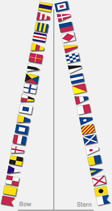 Best order of signal flags for 'dressing'