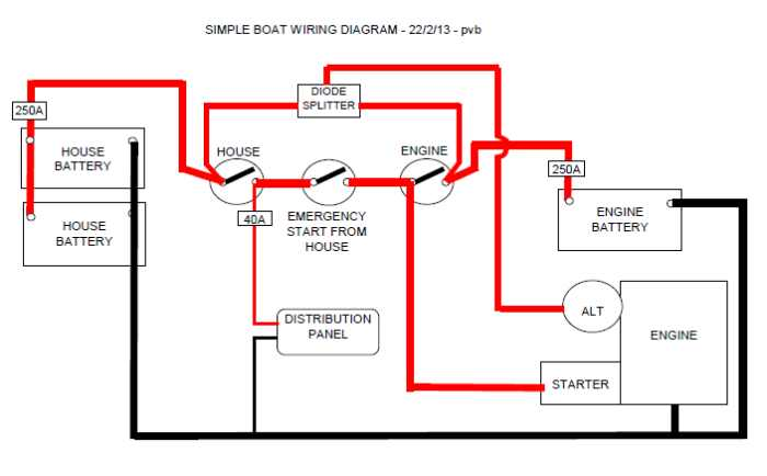 basic boat wiring diagram electrical systems basic boat wiring diagram esper refit 36 - simple boat wiring | followtheboat #1